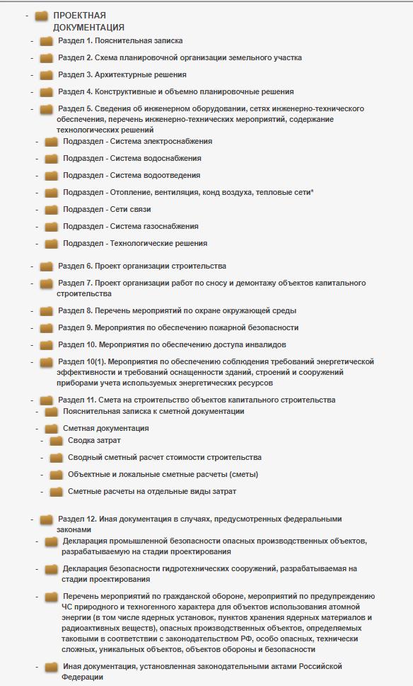 Структура папок (Проектная документация – Нелинейный тип объекта)